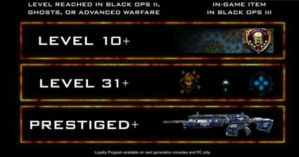 Activision recompensa a jugadores veteranos de Call of Duty.