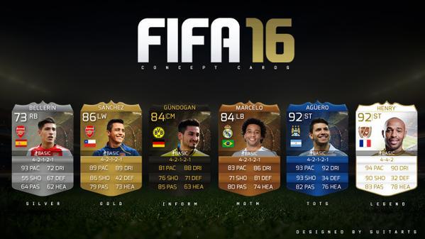 El ciber-crimen ataca a YouTubers jugadores de FIFA