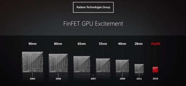 AMD presenta la arquitectura de su GPU Polaris FinFET