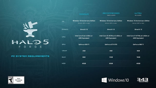 Revelados los requisitos de sistema para jugar Halo 5: Forge en PC