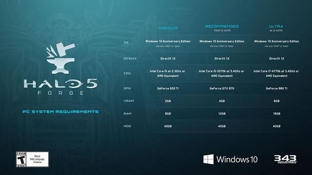 Revelados los requisitos de sistema para jugar Halo 5: Forge en PC